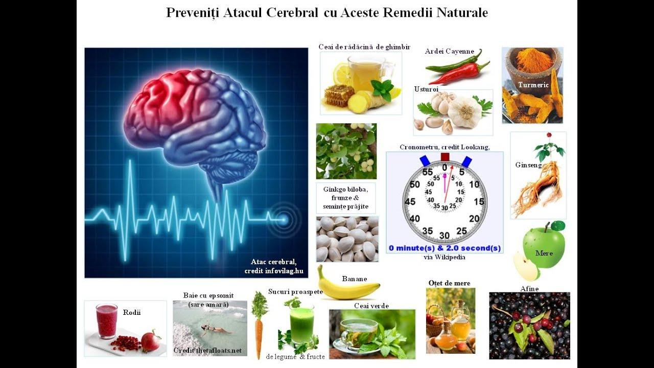 parazitoza cerebrala tratamentul condilomului cât costă