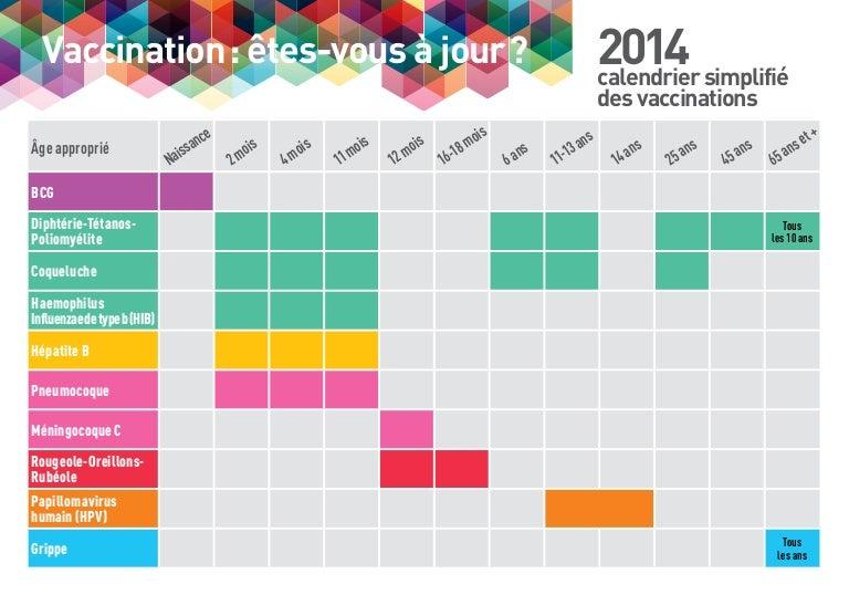 vaccin papillomavirus 16 ans
