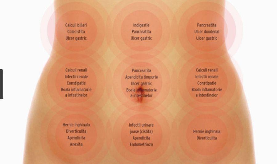 dureri abdominale parazitii in focuri