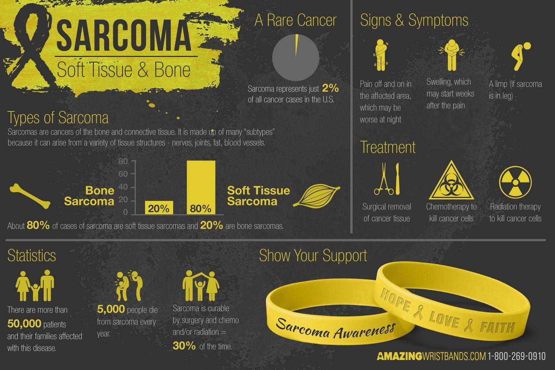 Peritoneal cancer index score