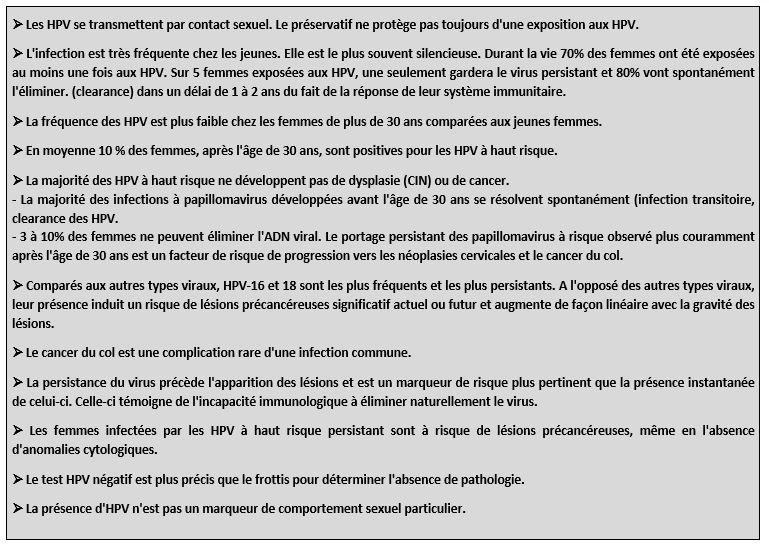 Papillomavirus homme risques, Symptoms of papillomapapillomavirus humain risques