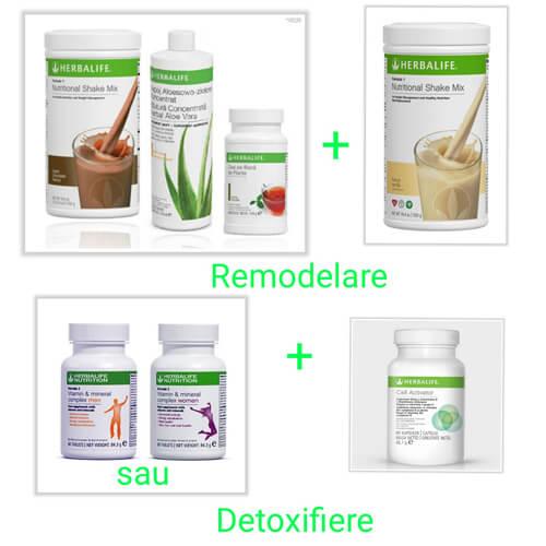 Detoxifiere herbalife. Produse pentru detoxifiere de la Herbalife