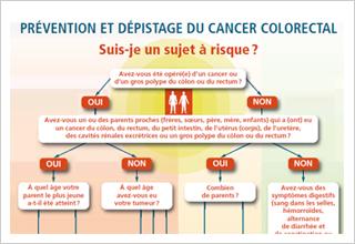 cancer rectal jeune dezintoxicare colonică
