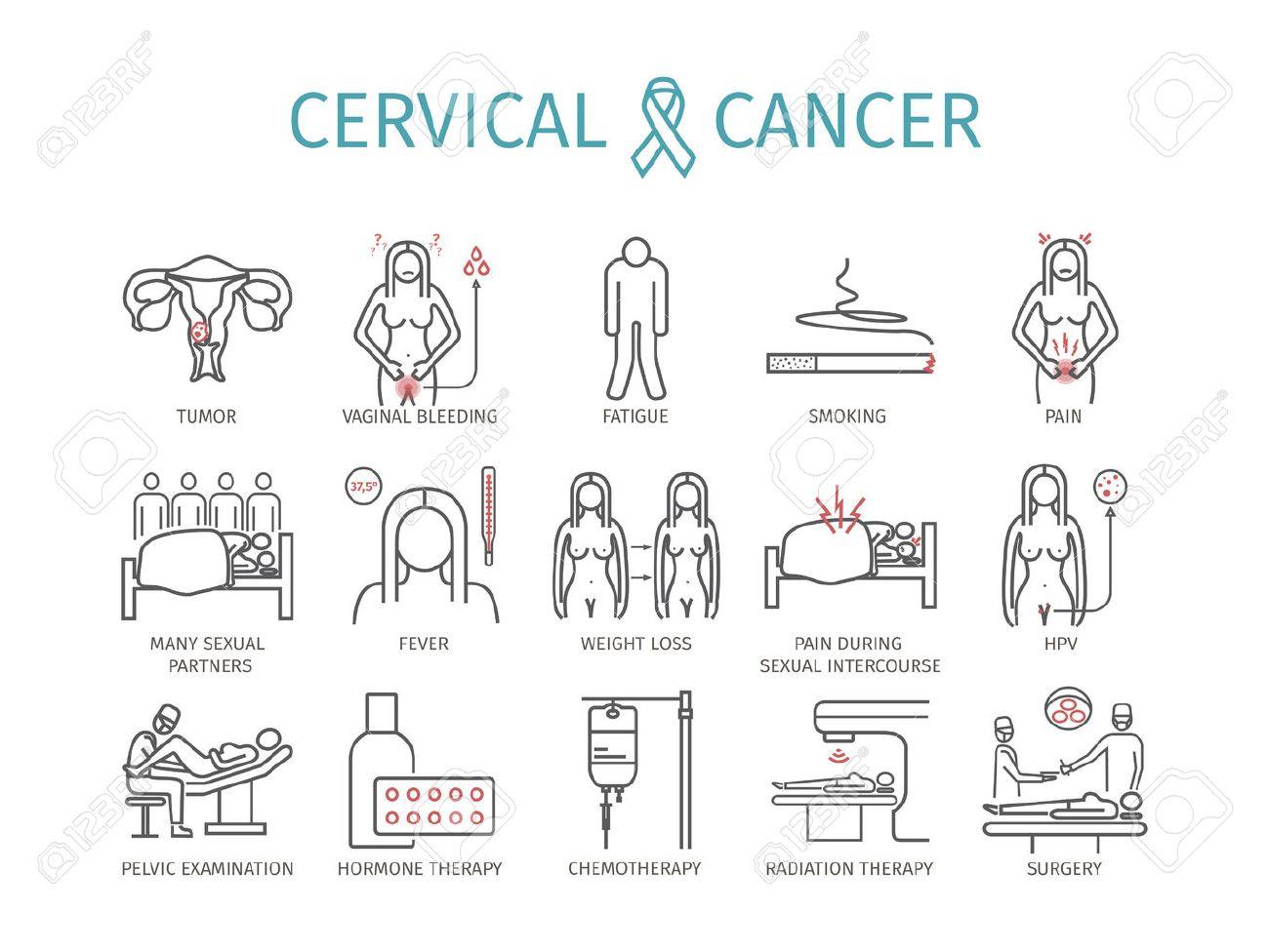 cancer hormonal sintomas virus del papiloma lengua