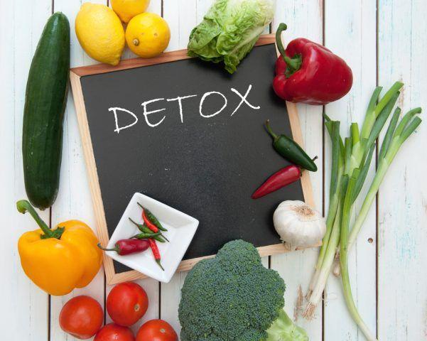 detoxifierea corpului