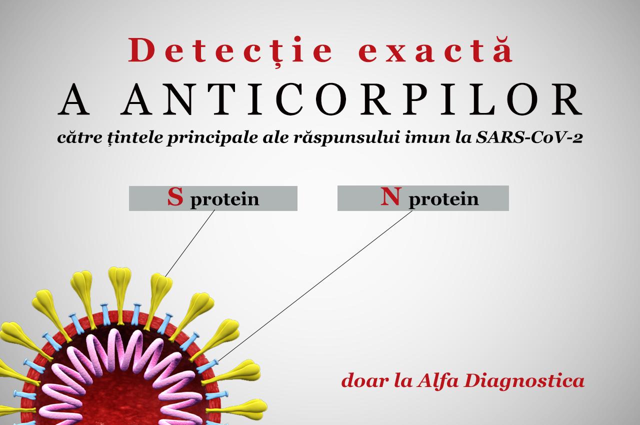 împotriva anticorpilor cum se reduce papilomele