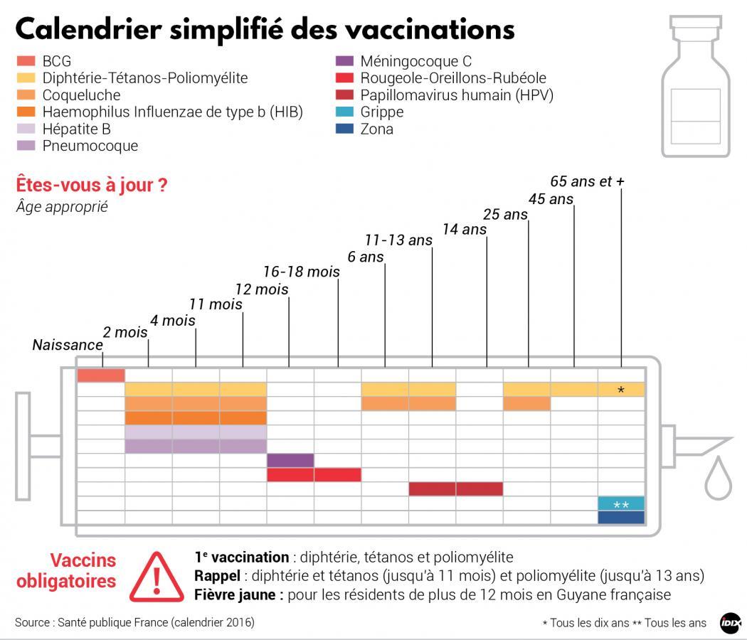 vaccin papillomavirus fievre apres
