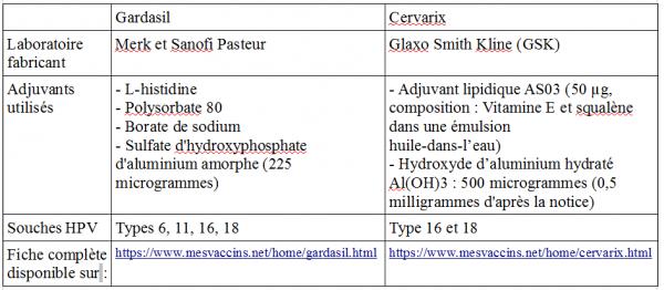 Helmintox atsauksmes Cancer que numero es