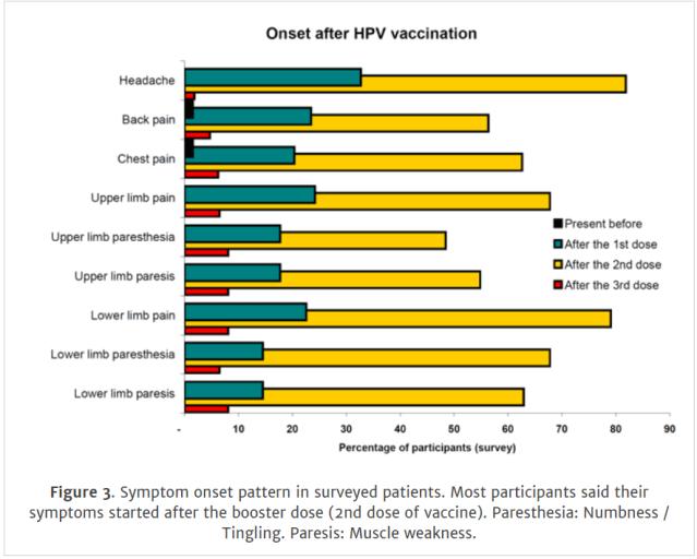 Hpv vaccine lawsuit