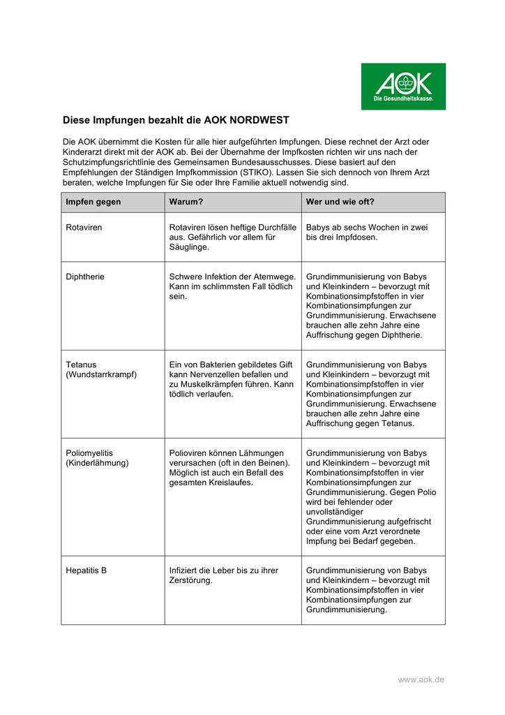 Hpv impfung rezept, Altay pastile de dieta