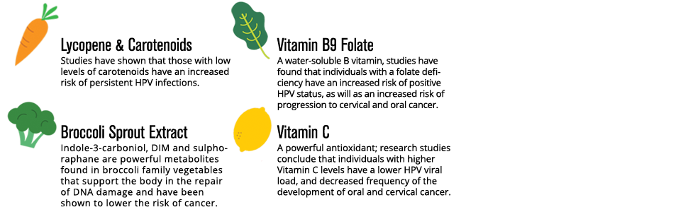 hpv virus treatment vitamins tableta de vierme uman