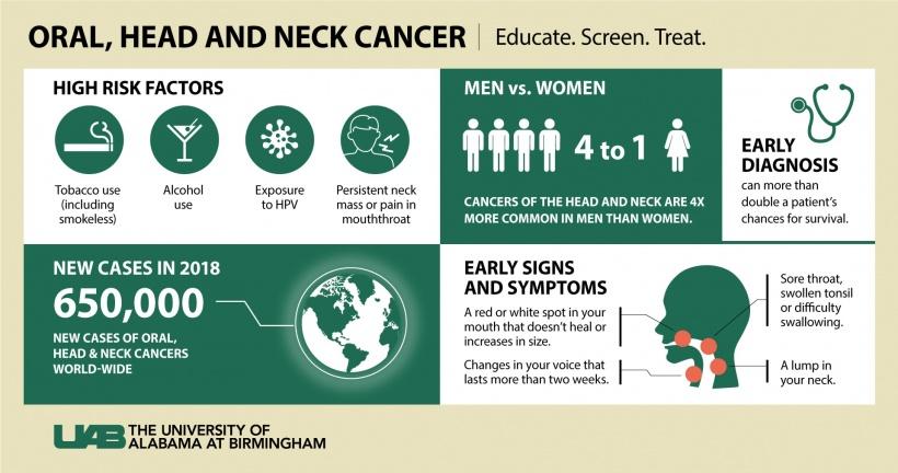Hpv head neck cancer prognosis
