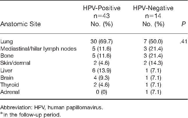papillomavirus et piscine