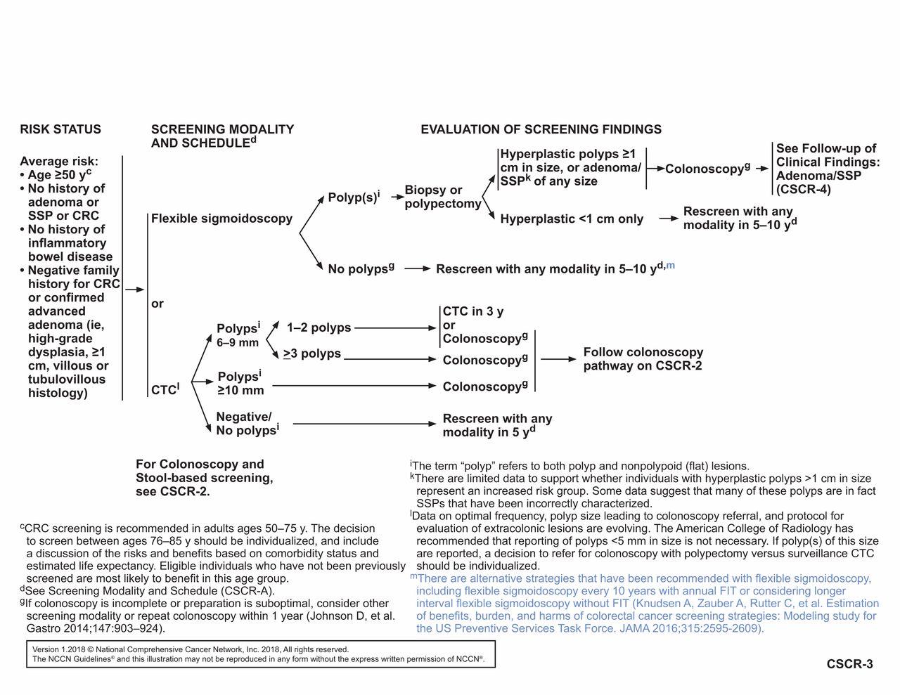 colorectal cancer nccn guidelines tableta pentru toți paraziții
