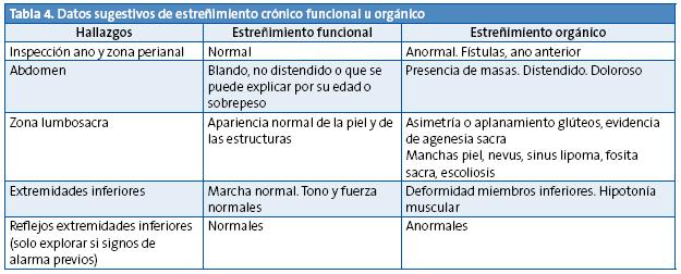 tratamentul papilomatozei pastile duador 2020mg