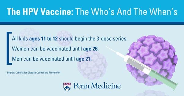 hpv vaccine quora tratament zentel oxiuri