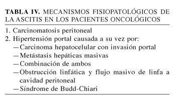 Metastaze peritoneale - Tipuri de cancer - ACTTAPA