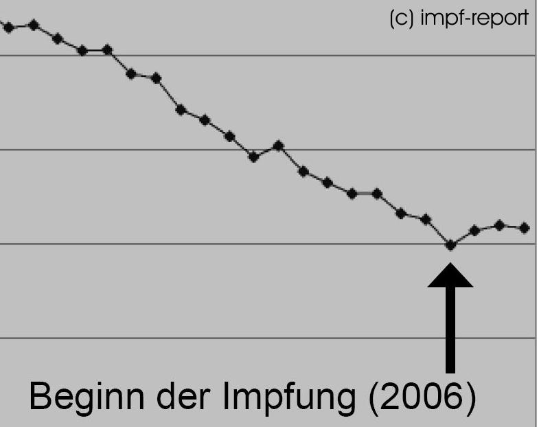 HPV-Typen - Traducere în română - exemple în germană | Reverso Context, Hpv impfung wirkung