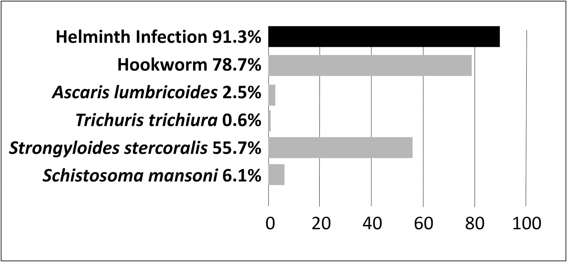 Paraziti helminth ppt
