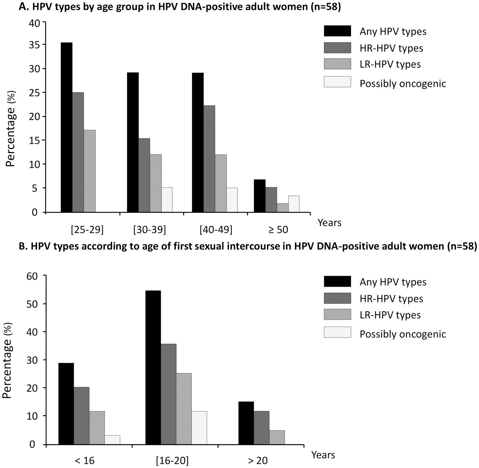 human papillomavirus 16 positive produse deparazitare oameni