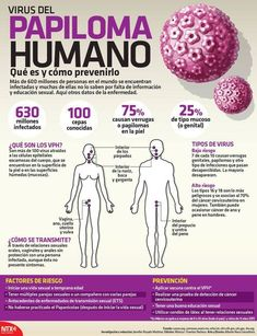 virus del papiloma virus cancers caused by hpv virus